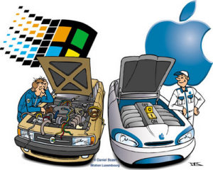 Datamaskiner vs biler